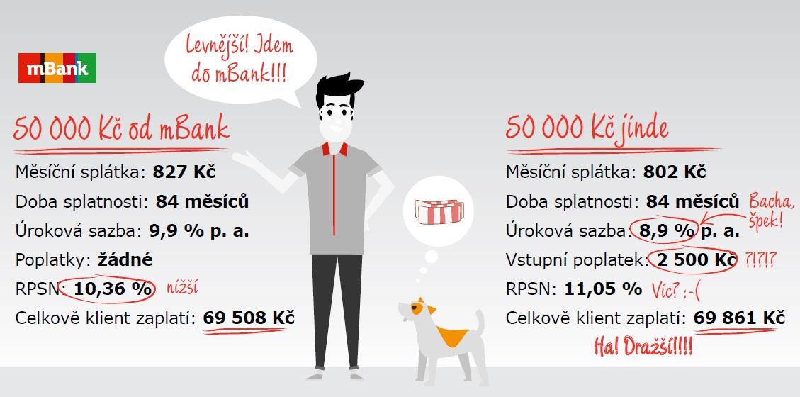 Online pujcka jablonné nad orlicí picture 3